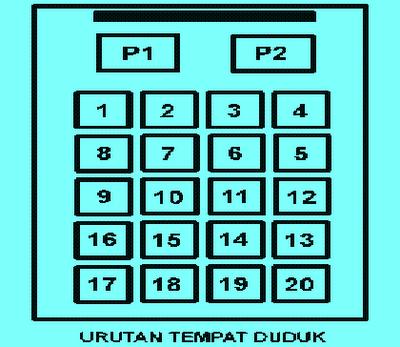 denah-tempat-duduk-UN-2013